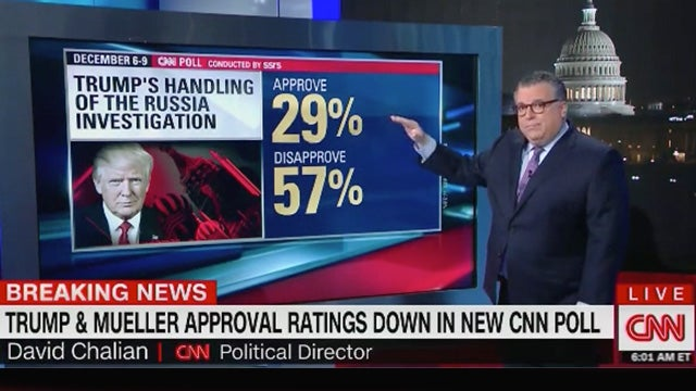 Partner Content - CNN Conjures Up a Trump Number Under 30%