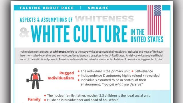 nmaahc black culture chart