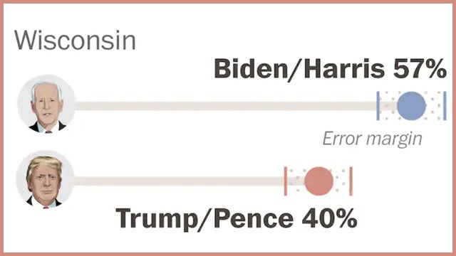 Don't Panic Over This Fake Wisconsin Poll